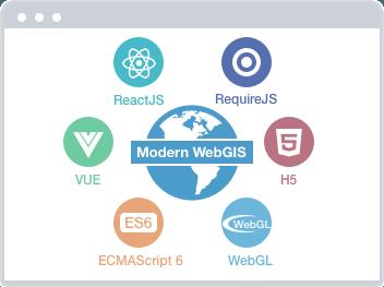 SuperMap iClient JavaScript 9D(2019)